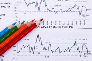 Financial Analysis and accounting