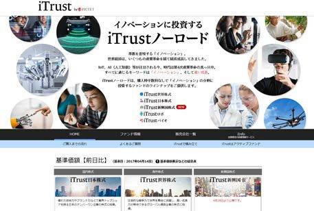 ピクテ投信投資顧問のiTrust