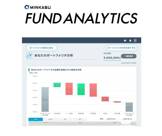 MINKABU FUND ANALYTICS