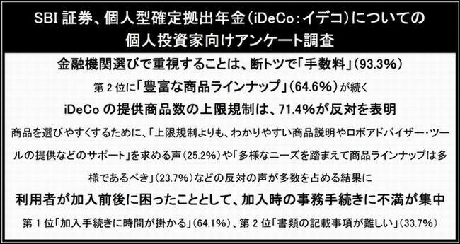 SBI証券のiDeCo調査