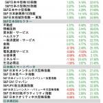 2018年1月の日本市場
