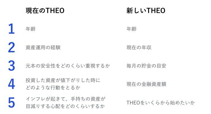 theo08072017-3