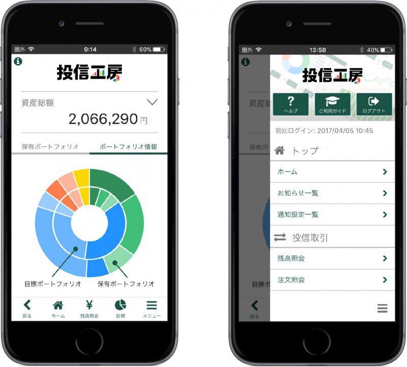 【『投信工房』スマートフォン向けアプリの画面イメージ】