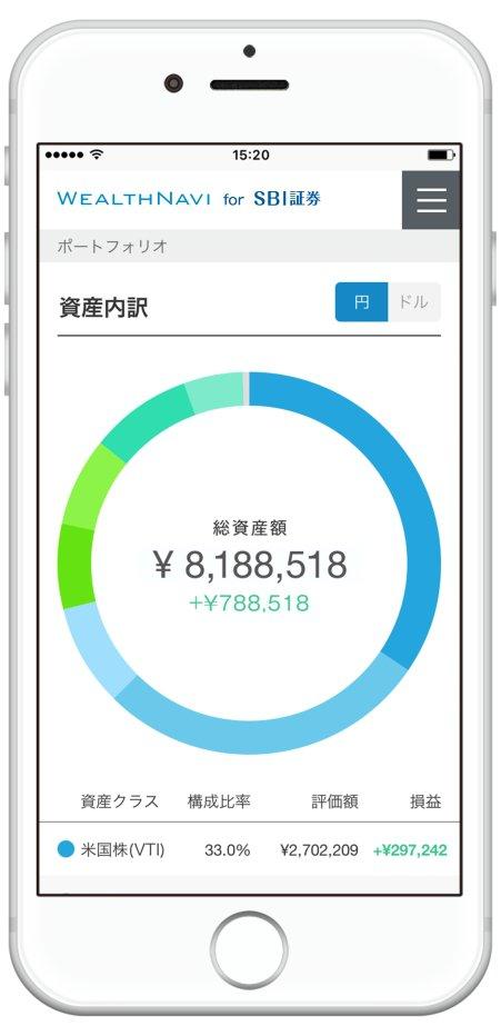 「WealthNavi for SBI証券」ポートフォリオ画面イメージ